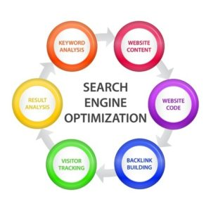 seo-search-enging-optimization15039207_s
