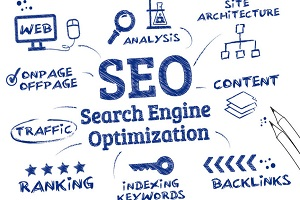 seo-and-search-engine-optimization-keywords-and-ranking-966x483